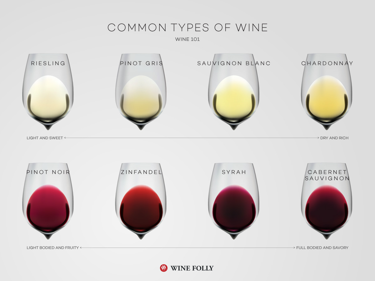 common-types-of-wine-by-wine-folly