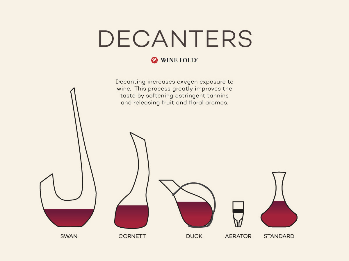 All about decanters by Wine Folly