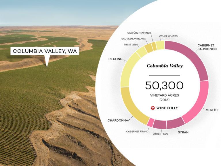 Columbia Valley Washington Wine Region