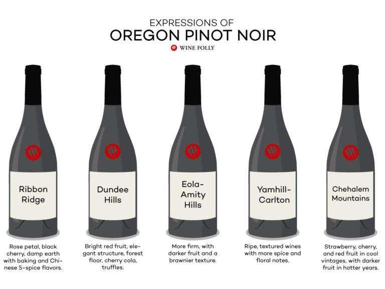 Oregon-Pinot-Noir-Tasting-Notes-excerpt