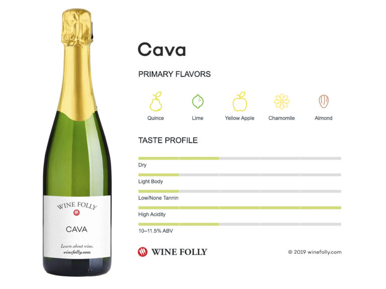 Cava is a great alternative to champagne