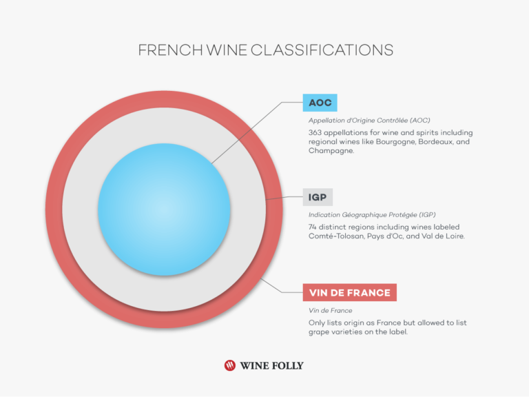 French-Wine-folly-Classifications-AOC-Appellation