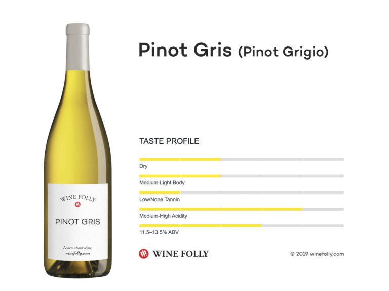 Pinot-Gris