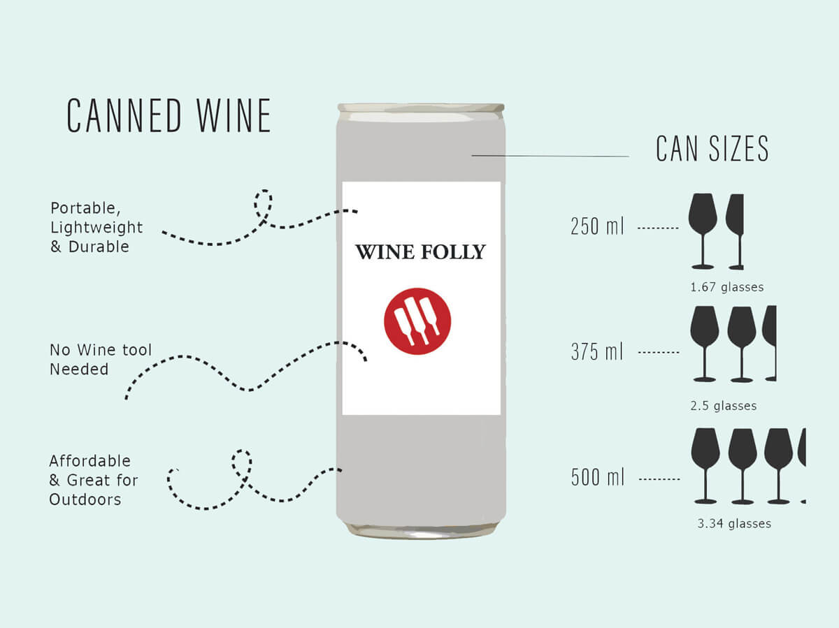 Canned wine sizes infographic by Wine Folly