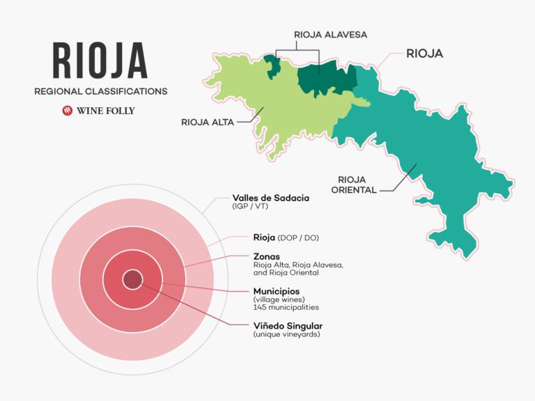 rioja-regional-classifications-excerpt