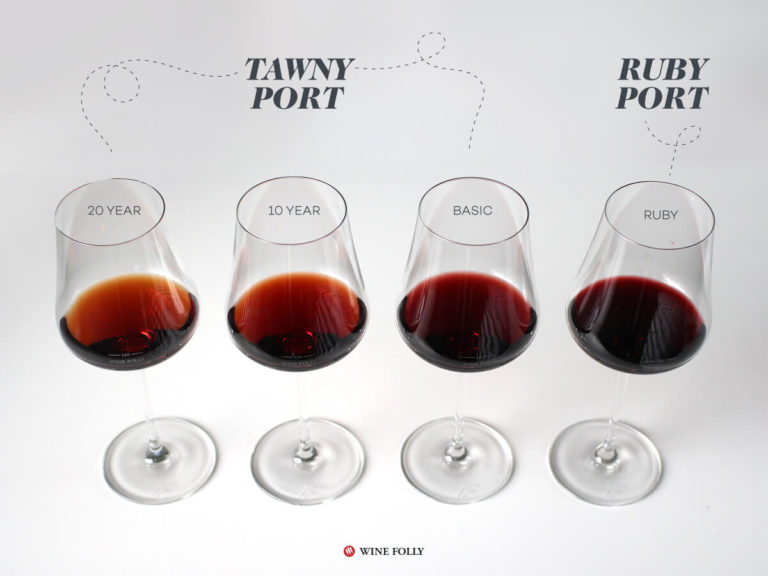 tawny-port-styles-winefolly-infographic