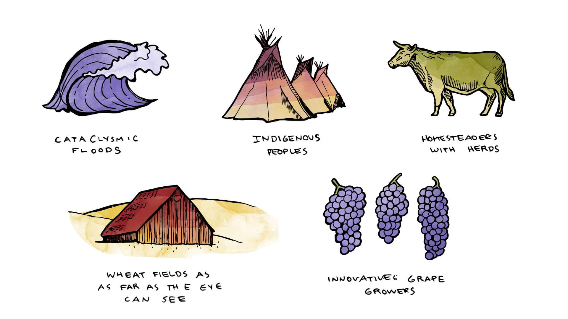 walla-walla-valley-history-premise-timeline-winefolly