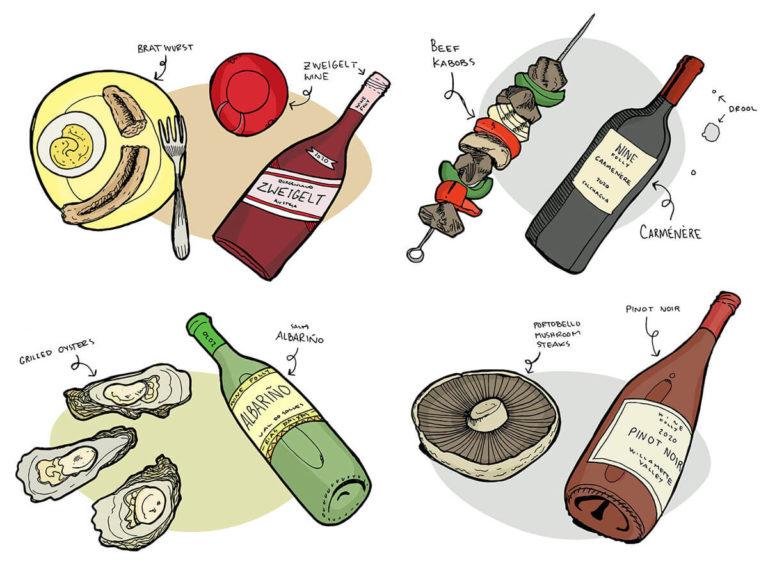 wine-grill-food-pairing-illustration
