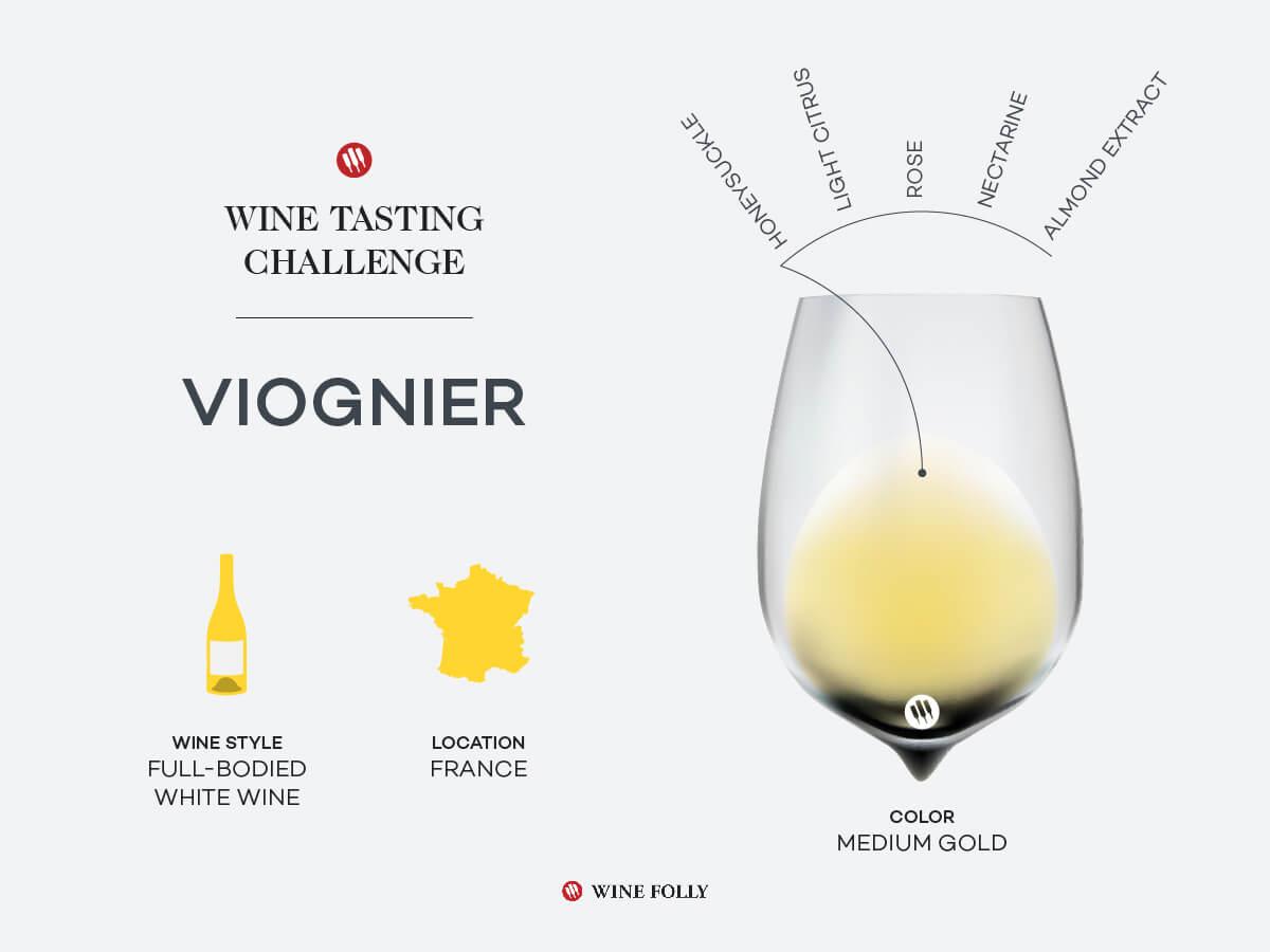 viognier color, origin, and common flavors