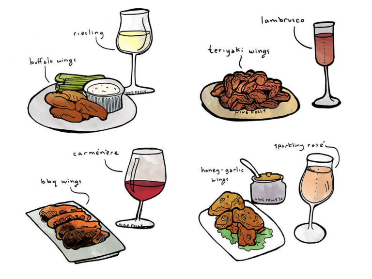 wine and wings pairing wine folly